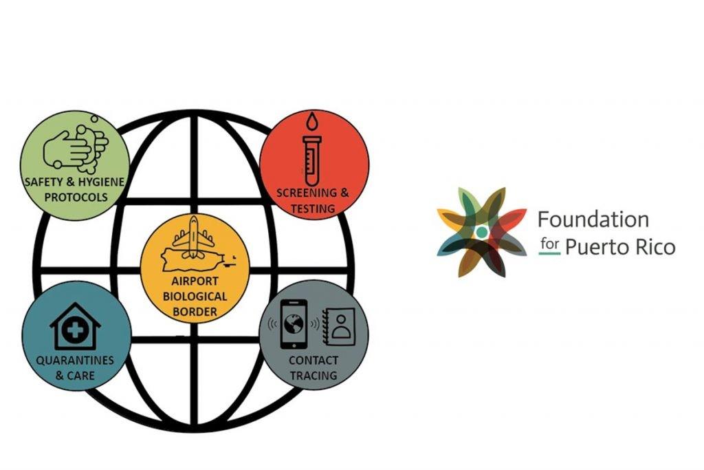 Proponen barrera biológica para reapertura de la economía local